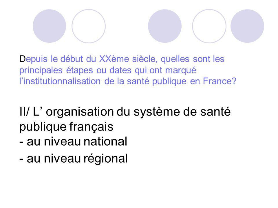 Depuis le début du XXème siècle, quelles sont les principales étapes ou dates qui ont marqué linstitutionnalisation de la santé publique en France.