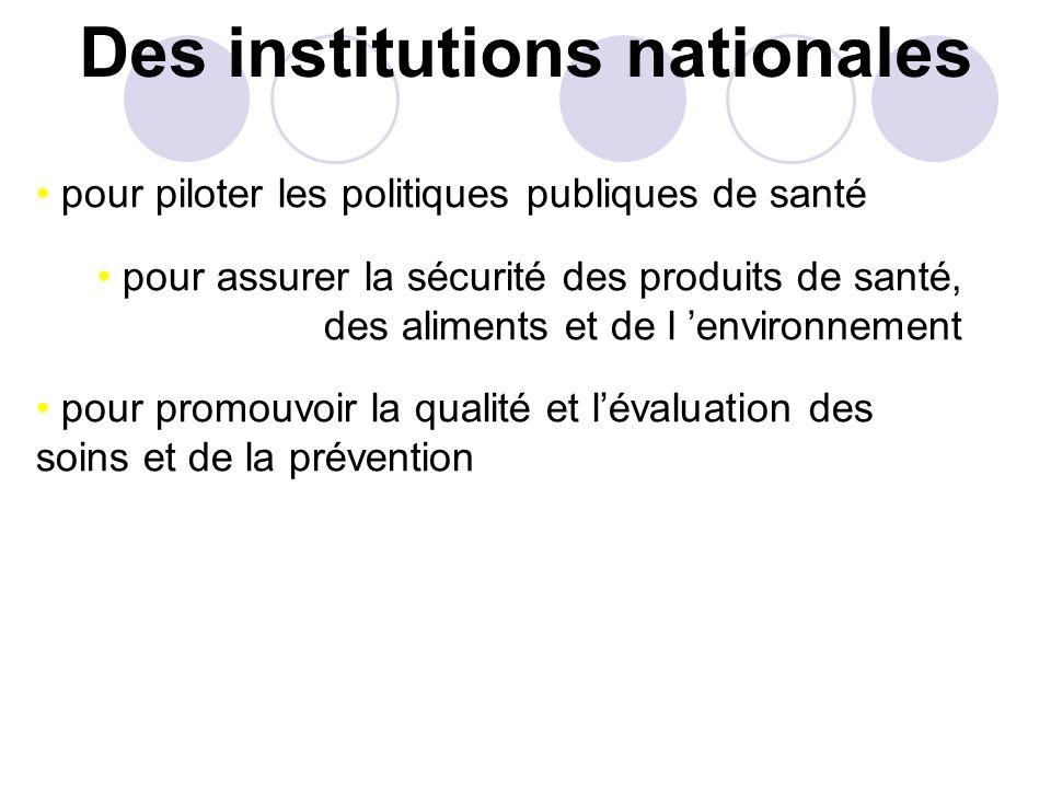 Des institutions nationales pour piloter les politiques publiques de santé pour assurer la sécurité des produits de santé, des aliments et de l environnement pour promouvoir la qualité et lévaluation des soins et de la prévention