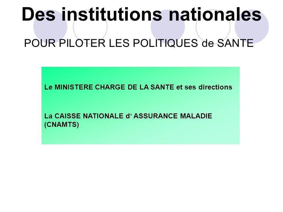 Des institutions nationales Le MINISTERE CHARGE DE LA SANTE et ses directions La CAISSE NATIONALE d ASSURANCE MALADIE (CNAMTS) POUR PILOTER LES POLITIQUES de SANTE