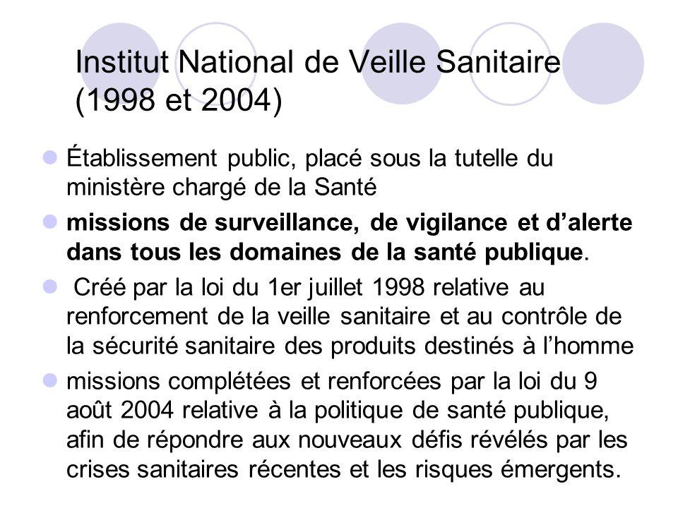 Institut National de Veille Sanitaire (1998 et 2004) Établissement public, placé sous la tutelle du ministère chargé de la Santé missions de surveillance, de vigilance et dalerte dans tous les domaines de la santé publique.