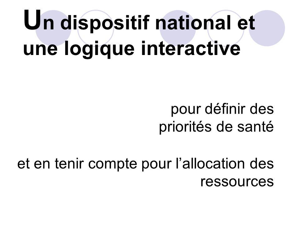 U n dispositif national et une logique interactive pour définir des priorités de santé et en tenir compte pour lallocation des ressources