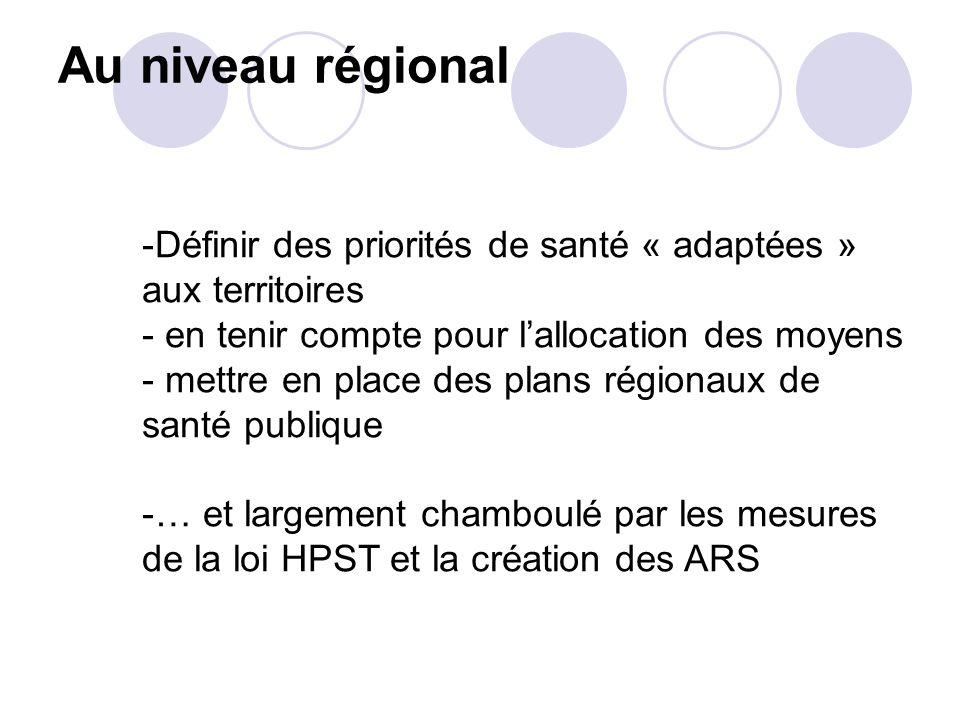 Au niveau régional -Définir des priorités de santé « adaptées » aux territoires - en tenir compte pour lallocation des moyens - mettre en place des plans régionaux de santé publique -… et largement chamboulé par les mesures de la loi HPST et la création des ARS