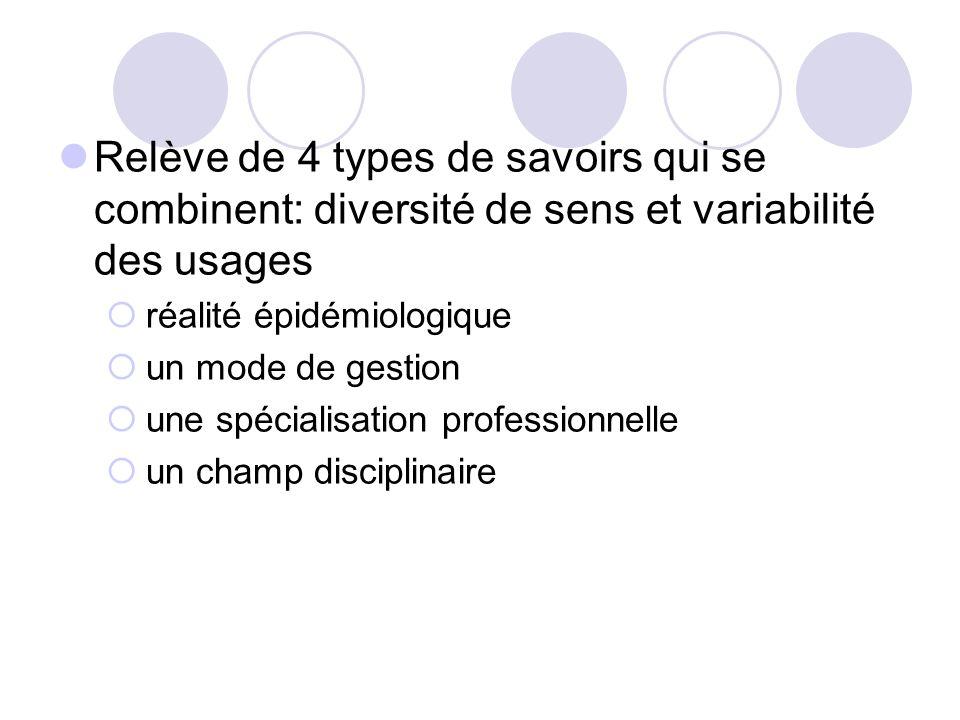 Relève de 4 types de savoirs qui se combinent: diversité de sens et variabilité des usages réalité épidémiologique un mode de gestion une spécialisation professionnelle un champ disciplinaire