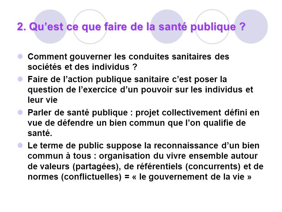 2.Quest ce que faire de la santé publique .