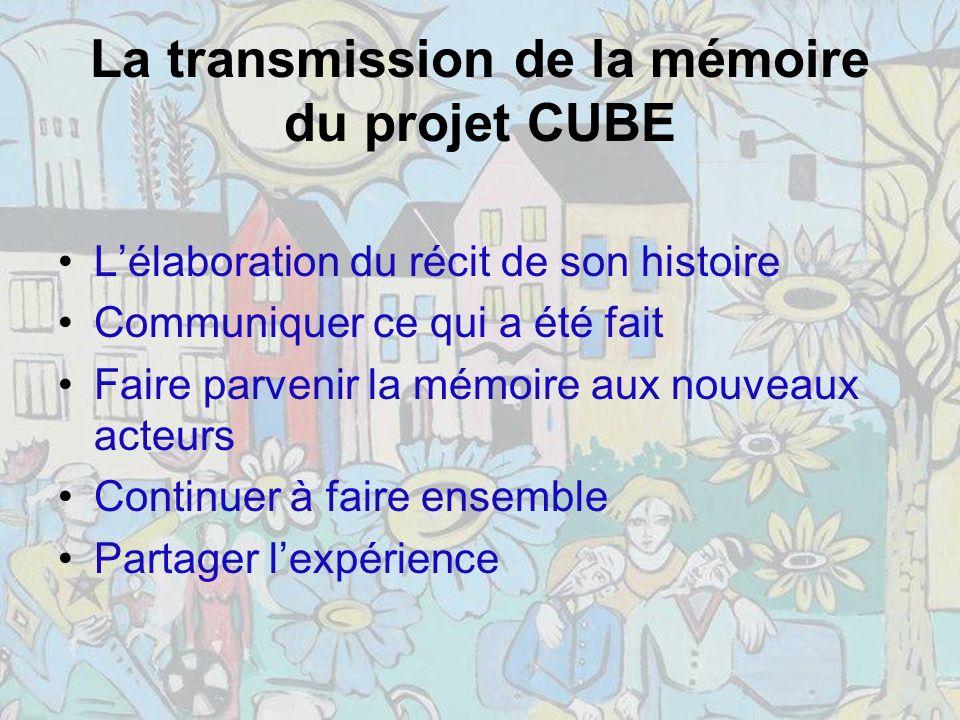 La transmission de la mémoire du projet CUBE Lélaboration du récit de son histoire Communiquer ce qui a été fait Faire parvenir la mémoire aux nouveaux acteurs Continuer à faire ensemble Partager lexpérience
