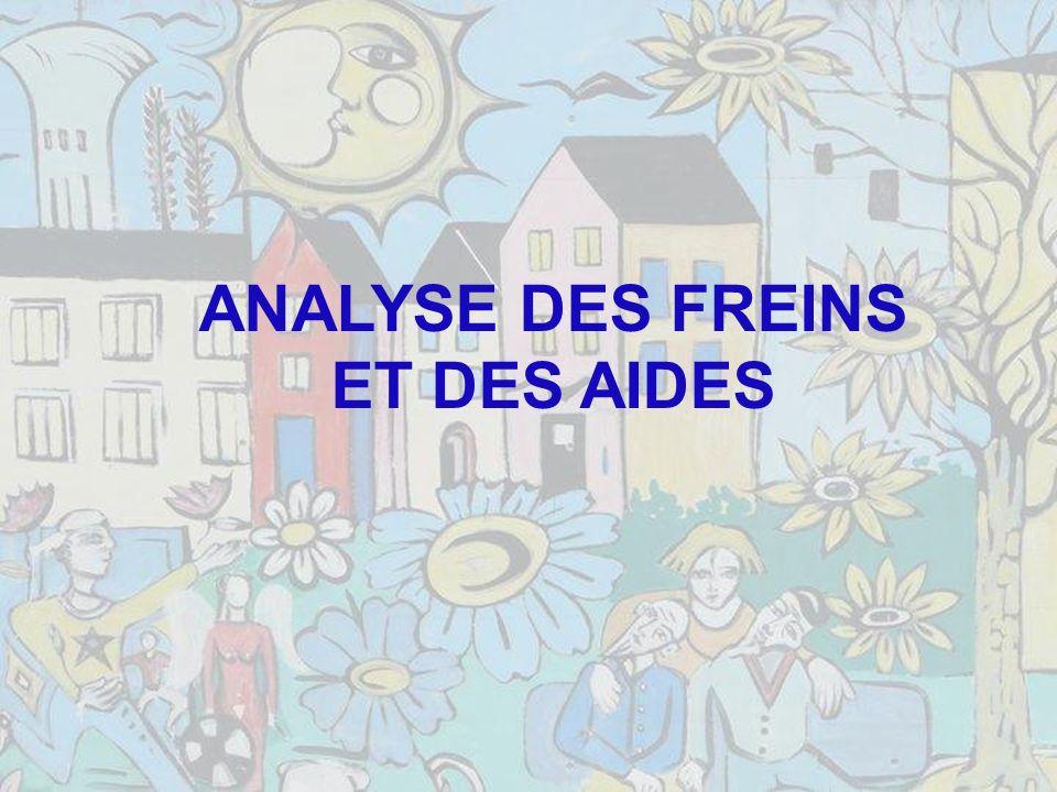 ANALYSE DES FREINS ET DES AIDES