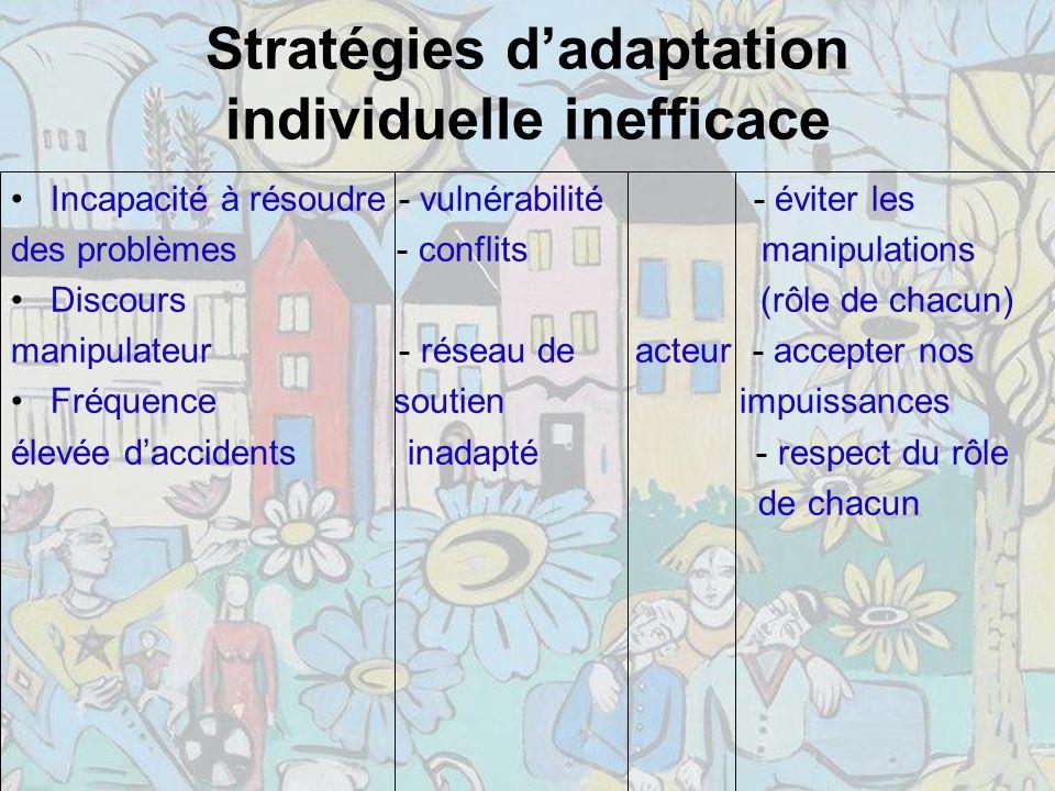Stratégies dadaptation individuelle inefficace Incapacité à résoudre - vulnérabilité - éviter les des problèmes - conflits manipulations Discours (rôle de chacun) manipulateur - réseau de acteur - accepter nos Fréquence soutien impuissances élevée daccidents inadapté - respect du rôle de chacun