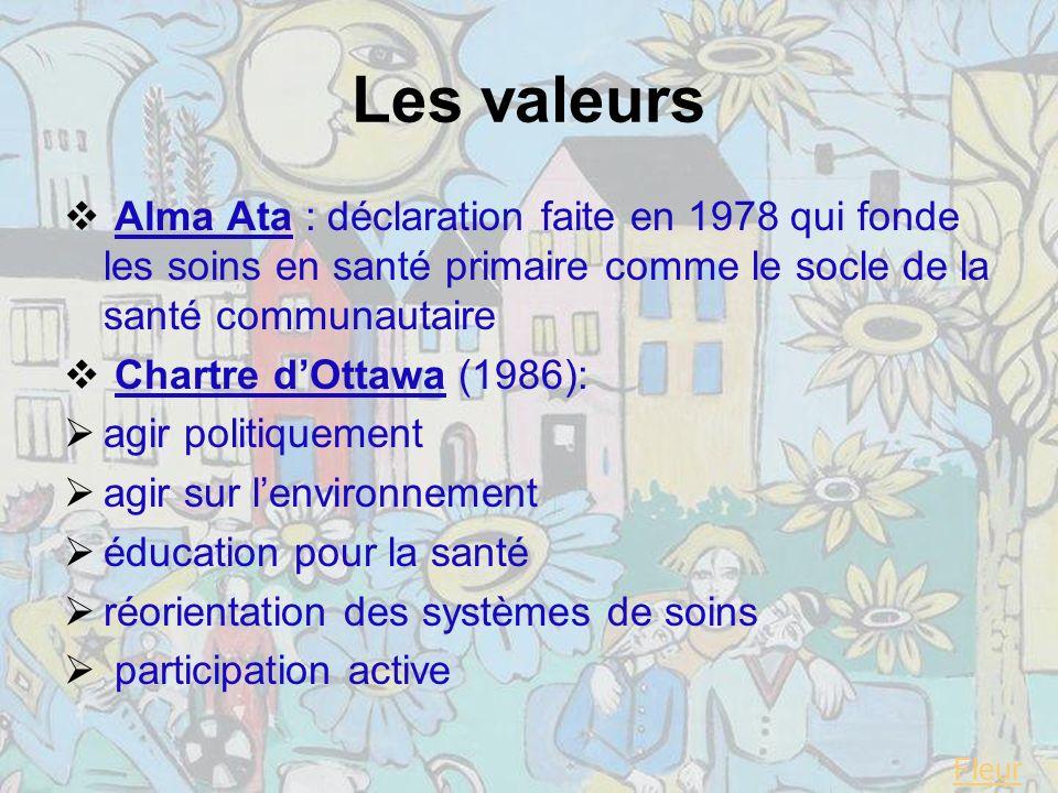 Les valeurs Alma Ata : déclaration faite en 1978 qui fonde les soins en santé primaire comme le socle de la santé communautaire Chartre dOttawa (1986): agir politiquement agir sur lenvironnement éducation pour la santé réorientation des systèmes de soins participation active Fleur