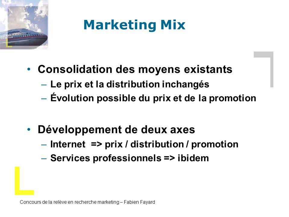 Concours de la relève en recherche marketing – Fabien Fayard Marketing Mix Consolidation des moyens existants –Le prix et la distribution inchangés –É