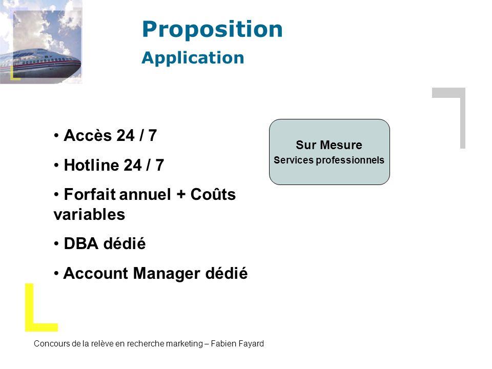 Concours de la relève en recherche marketing – Fabien Fayard Proposition Application Sur Mesure Services professionnels Accès 24 / 7 Hotline 24 / 7 Fo
