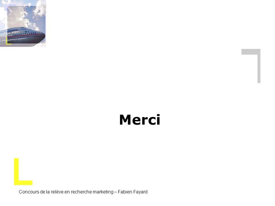 Concours de la relève en recherche marketing – Fabien Fayard Merci