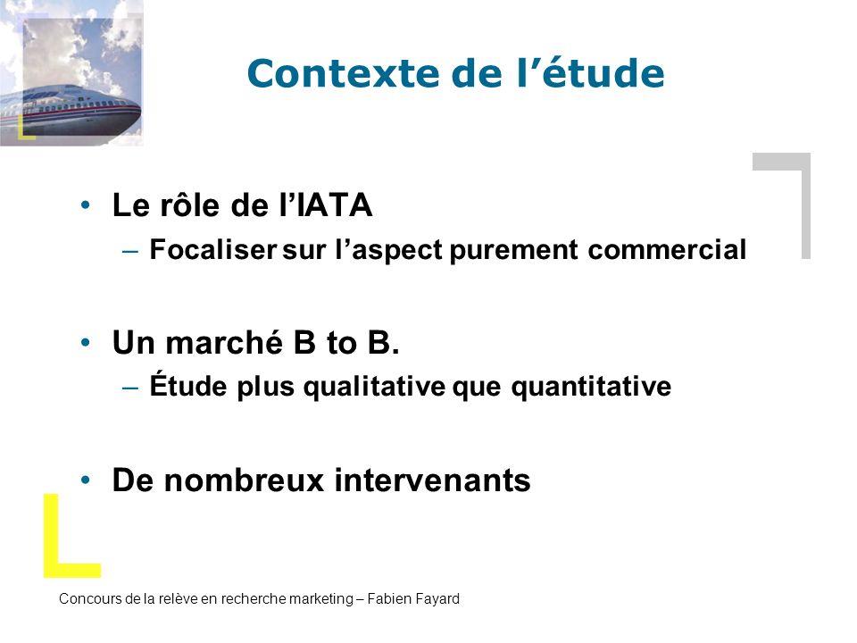 Concours de la relève en recherche marketing – Fabien Fayard Contexte de létude Le rôle de lIATA –Focaliser sur laspect purement commercial Un marché