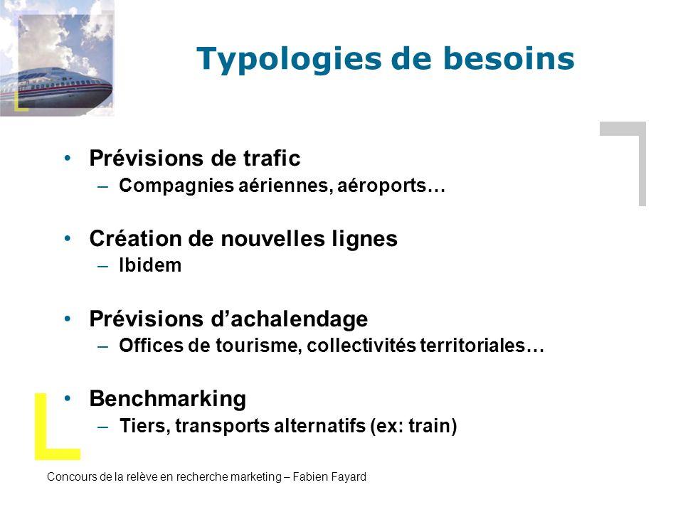 Concours de la relève en recherche marketing – Fabien Fayard Typologies de besoins Prévisions de trafic –Compagnies aériennes, aéroports… Création de