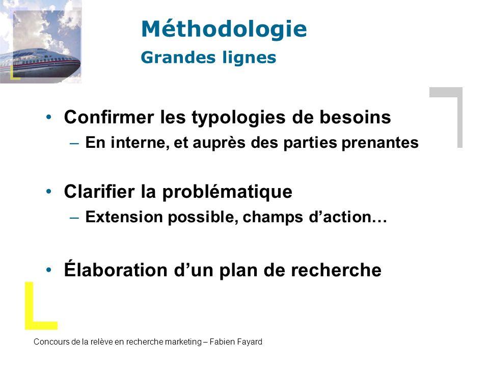 Concours de la relève en recherche marketing – Fabien Fayard Méthodologie Grandes lignes Confirmer les typologies de besoins –En interne, et auprès de