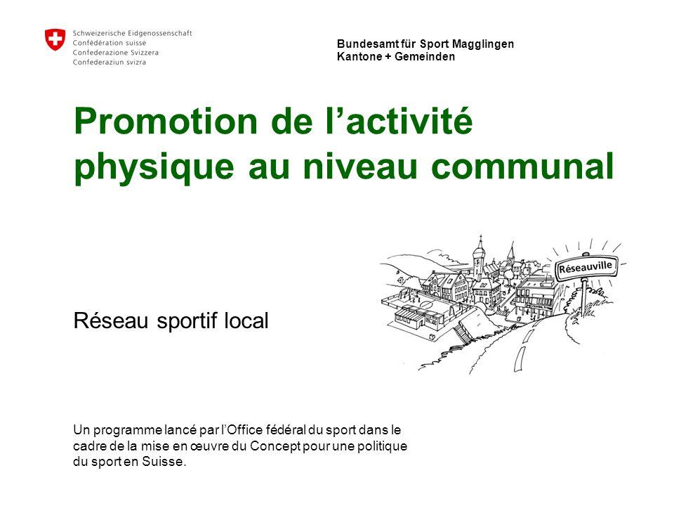 Bundesamt für Sport Magglingen Kantone + Gemeinden Promotion de lactivité physique au niveau communal Réseau sportif local Un programme lancé par lOff