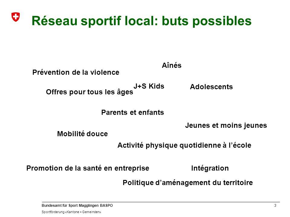3 Bundesamt für Sport Magglingen BASPO Sportförderung «Kantone + Gemeinden» Prévention de la violence Offres pour tous les âges Aînés Adolescents Pare