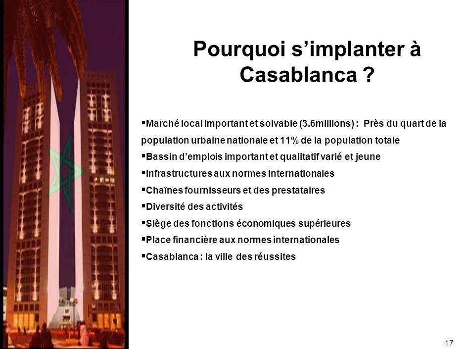 17 Pourquoi simplanter à Casablanca ? Marché local important et solvable (3.6millions) : Près du quart de la population urbaine nationale et 11% de la