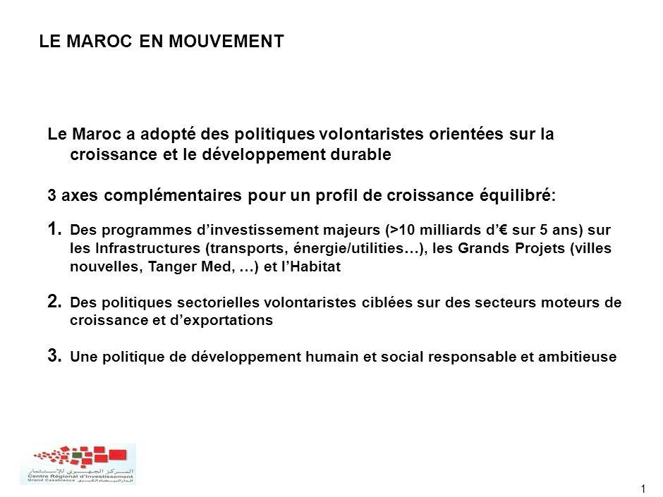 1 LE MAROC EN MOUVEMENT Le Maroc a adopté des politiques volontaristes orientées sur la croissance et le développement durable 3 axes complémentaires