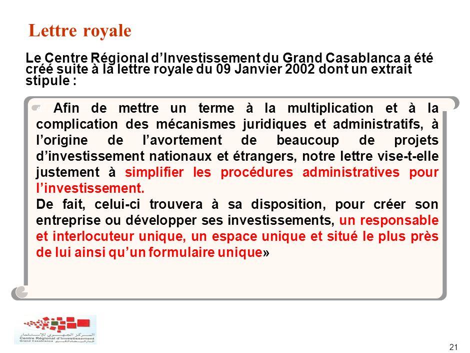 21 Lettre royale Le Centre Régional dInvestissement du Grand Casablanca a été créé suite à la lettre royale du 09 Janvier 2002 dont un extrait stipule