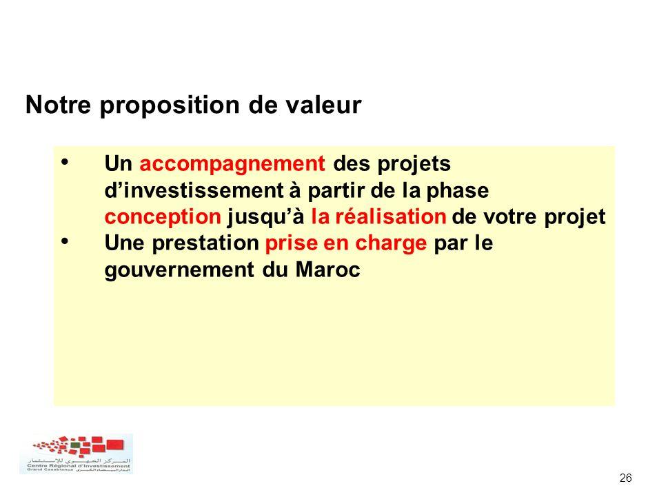 26 Notre proposition de valeur Un accompagnement des projets dinvestissement à partir de la phase conception jusquà la réalisation de votre projet Une