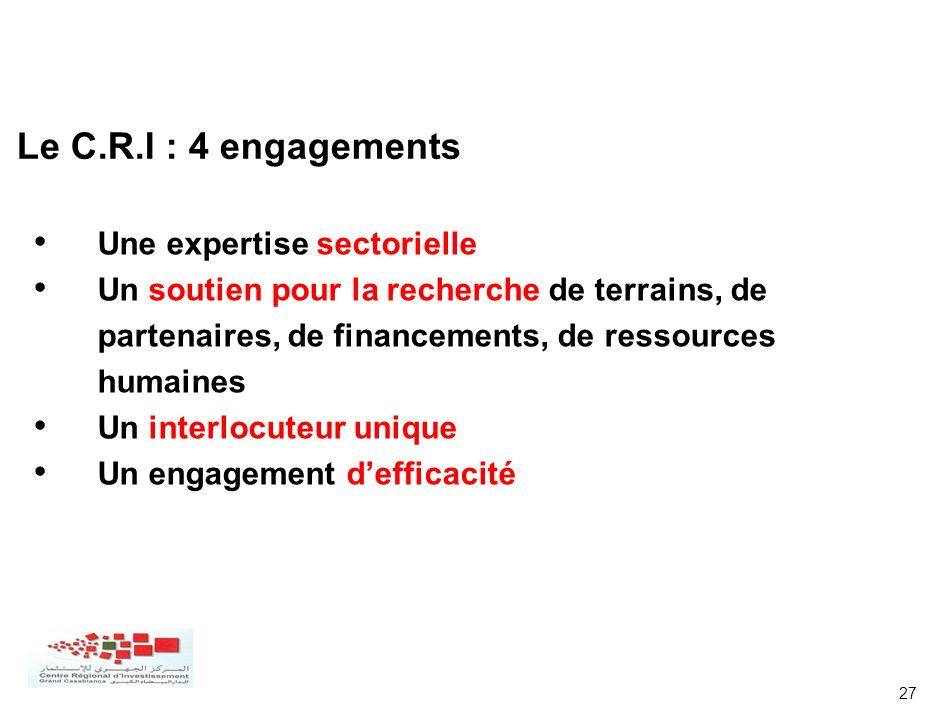 27 Le C.R.I : 4 engagements Une expertise sectorielle Un soutien pour la recherche de terrains, de partenaires, de financements, de ressources humaine