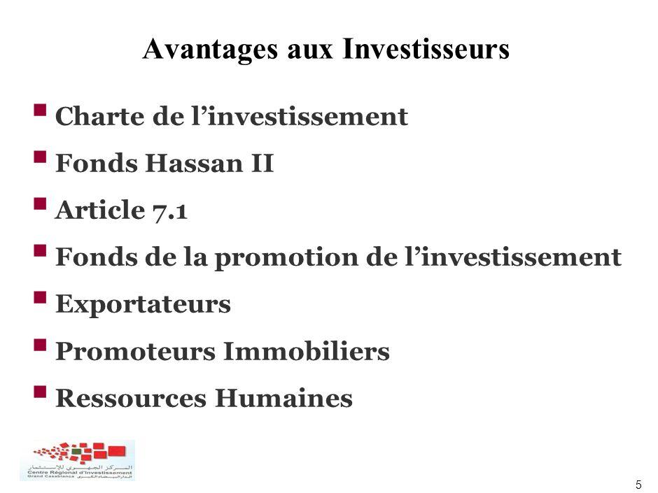 5 Charte de linvestissement Fonds Hassan II Article 7.1 Fonds de la promotion de linvestissement Exportateurs Promoteurs Immobiliers Ressources Humain