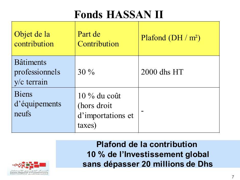 7 Fonds HASSAN II Objet de la contribution Part de Contribution Plafond (DH / m²) Bâtiments professionnels y/c terrain 30 %2000 dhs HT Biens déquipeme