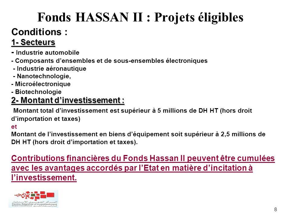 8 Fonds HASSAN II : Projets éligibles Conditions : 1- Secteurs - Industrie automobile - Composants densembles et de sous-ensembles électroniques - Ind