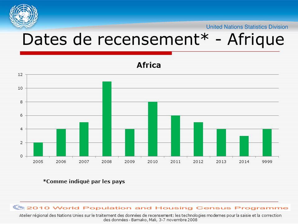 Atelier régional des Nations Unies sur le traitement des données de recensement: les technologies modernes pour la saisie et la correction des données - Bamako, Mali, 3-7 novembre 2008 Dates de recensement* - Afrique *Comme indiqué par les pays