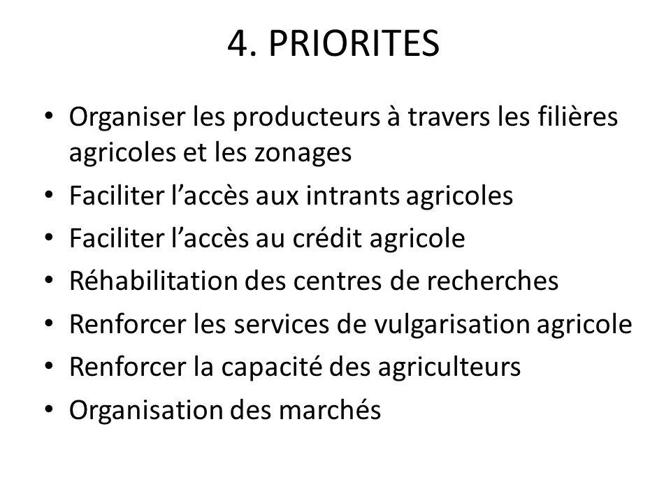 4. PRIORITES Organiser les producteurs à travers les filières agricoles et les zonages Faciliter laccès aux intrants agricoles Faciliter laccès au cré