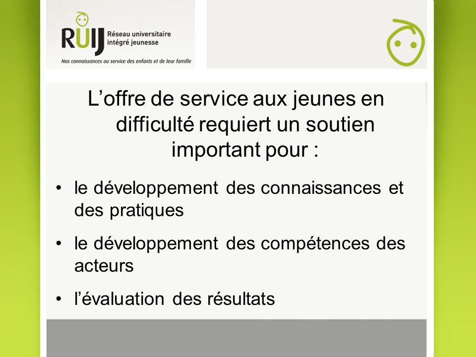 Loffre de service aux jeunes en difficulté requiert un soutien important pour : le développement des connaissances et des pratiques le développement des compétences des acteurs lévaluation des résultats