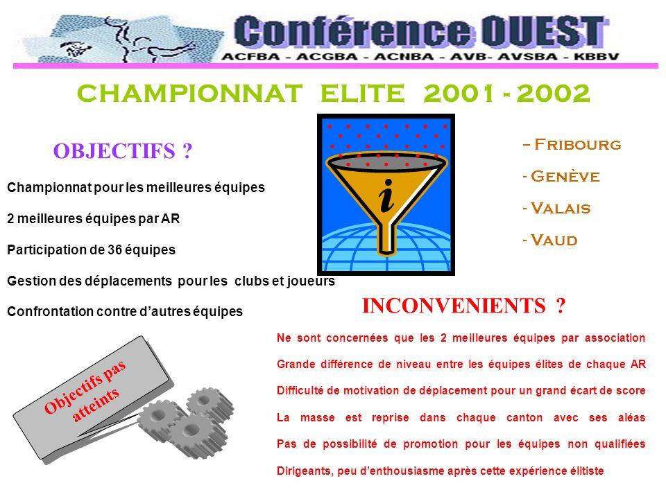 CHAMPIONNAT ELITE 2001 - 2002 OBJECTIFS ? Championnat pour les meilleures équipes 2 meilleures équipes par AR Participation de 36 équipes Gestion des