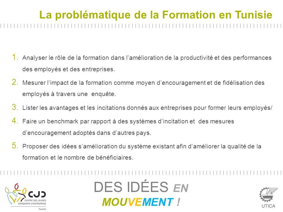 La problématique de la Formation en Tunisie DES IDÉES EN MOUVEMENT ! 1. Analyser le rôle de la formation dans lamélioration de la productivité et des