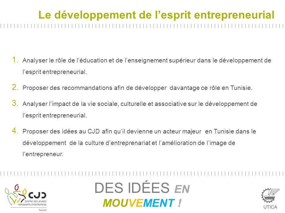 Le développement de lesprit entrepreneurial DES IDÉES EN MOUVEMENT ! 1. Analyser le rôle de léducation et de lenseignement supérieur dans le développe