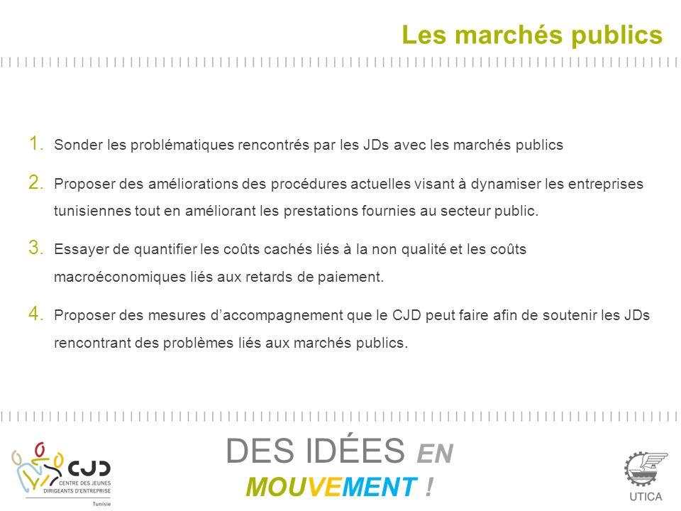 Les marchés publics DES IDÉES EN MOUVEMENT ! 1. Sonder les problématiques rencontrés par les JDs avec les marchés publics 2. Proposer des amélioration