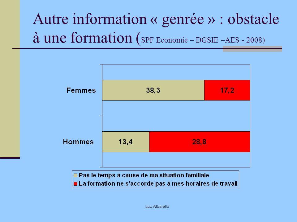 Luc Albarello Autre information « genrée » : obstacle à une formation ( SPF Economie – DGSIE –AES - 2008)