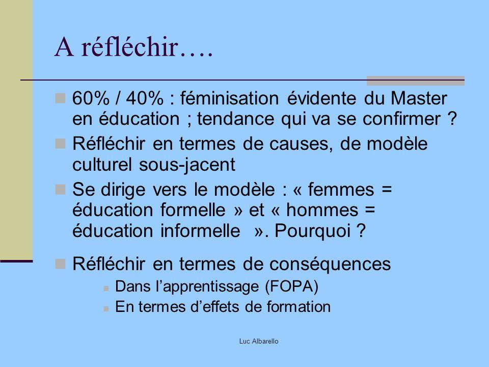 Luc Albarello A réfléchir…. 60% / 40% : féminisation évidente du Master en éducation ; tendance qui va se confirmer ? Réfléchir en termes de causes, d