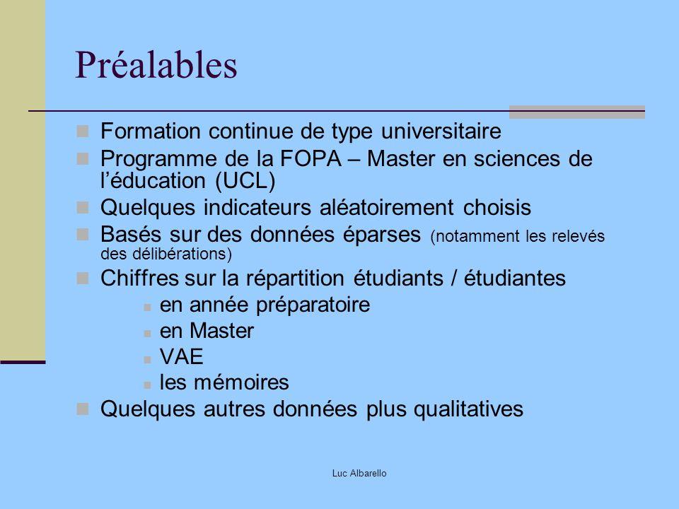 Préalables Formation continue de type universitaire Programme de la FOPA – Master en sciences de léducation (UCL) Quelques indicateurs aléatoirement c