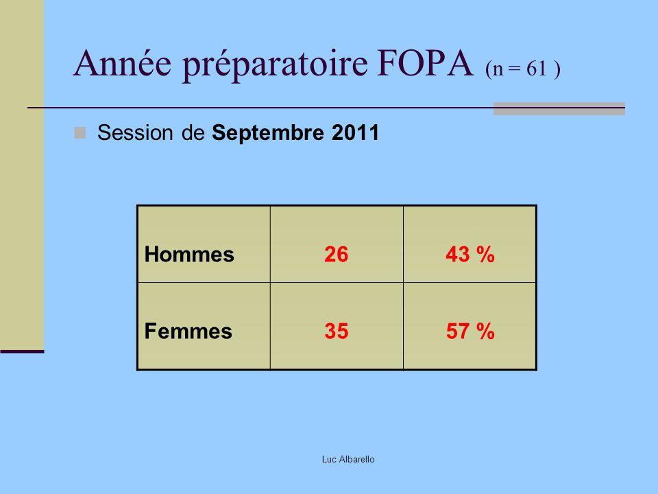 Luc Albarello Année préparatoire FOPA (n = 61 ) Session de Septembre 2011 Hommes2643 % Femmes3557 %