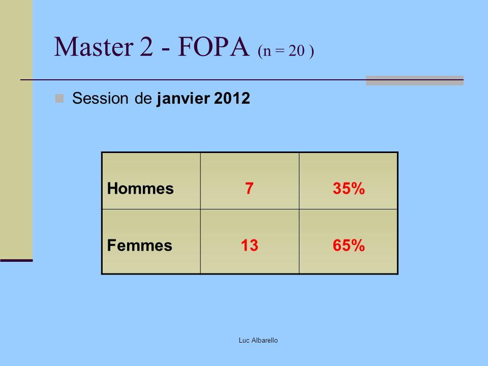 Luc Albarello Master 2 - FOPA (n = 20 ) Session de janvier 2012 Hommes735% Femmes1365%