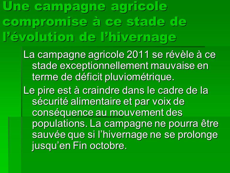 Une campagne agricole compromise à ce stade de lévolution de lhivernage La campagne agricole 2011 se révèle à ce stade exceptionnellement mauvaise en terme de déficit pluviométrique.