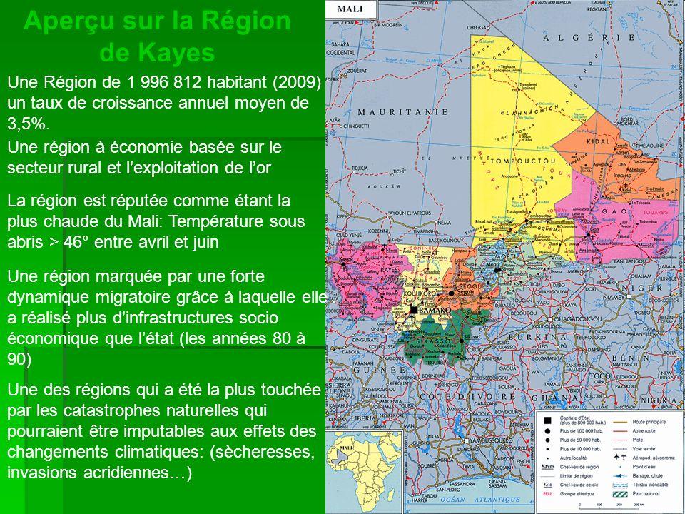 Aperçu sur la Région de Kayes Une Région de 1 996 812 habitant (2009) un taux de croissance annuel moyen de 3,5%.