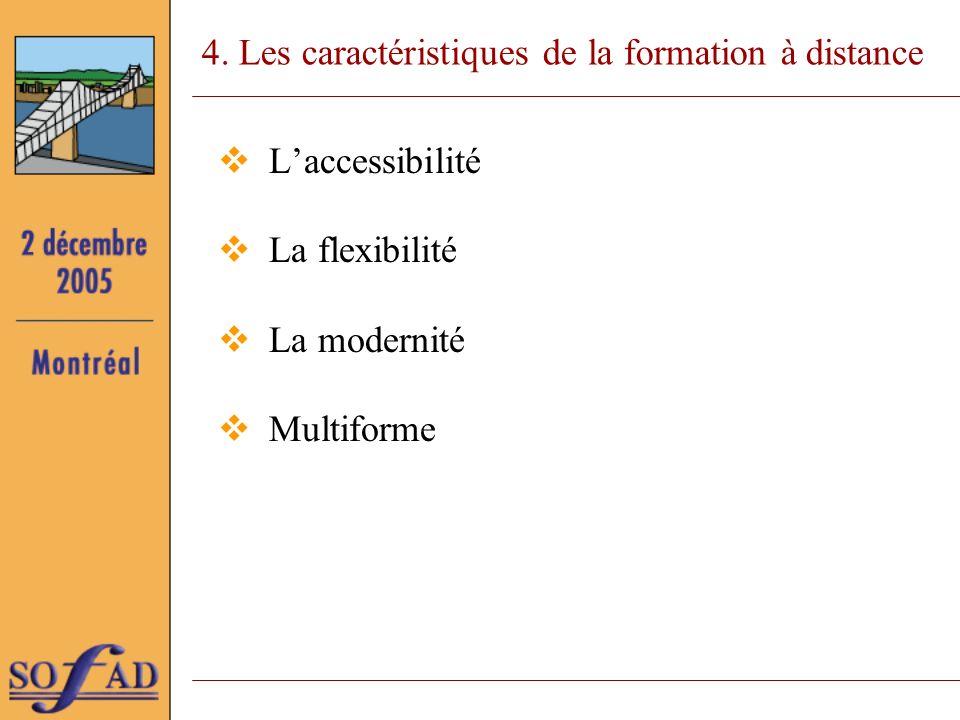 4. Les caractéristiques de la formation à distance Laccessibilité La flexibilité La modernité Multiforme