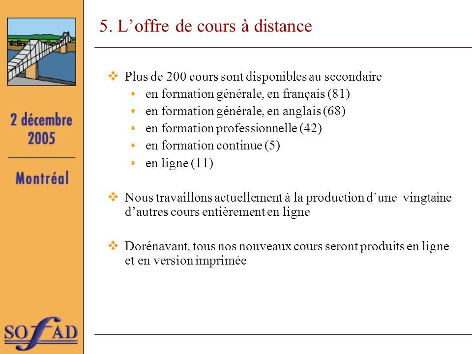 5. Loffre de cours à distance Plus de 200 cours sont disponibles au secondaire en formation générale, en français (81) en formation générale, en angla