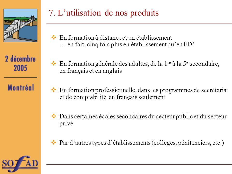 7. Lutilisation de nos produits En formation à distance et en établissement … en fait, cinq fois plus en établissement quen FD! En formation générale