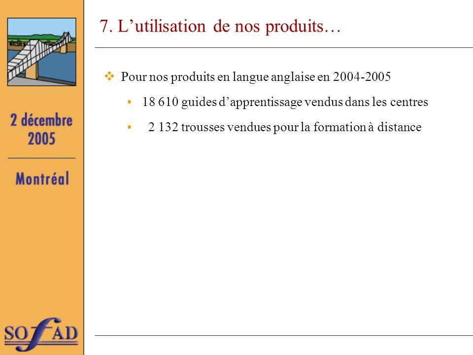 7. Lutilisation de nos produits… Pour nos produits en langue anglaise en 2004-2005 18 610 guides dapprentissage vendus dans les centres 2 132 trousses