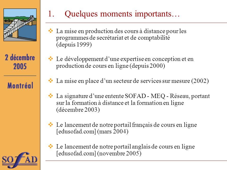 1.Quelques moments importants… La mise en production des cours à distance pour les programmes de secrétariat et de comptabilité (depuis 1999) Le développement dune expertise en conception et en production de cours en ligne (depuis 2000) La mise en place dun secteur de services sur mesure (2002) La signature dune entente SOFAD - MEQ - Réseau, portant sur la formation à distance et la formation en ligne (décembre 2003) Le lancement de notre portail français de cours en ligne [edusofad.com] (mars 2004) Le lancement de notre portail anglais de cours en ligne [edusofad.com] (novembre 2005)