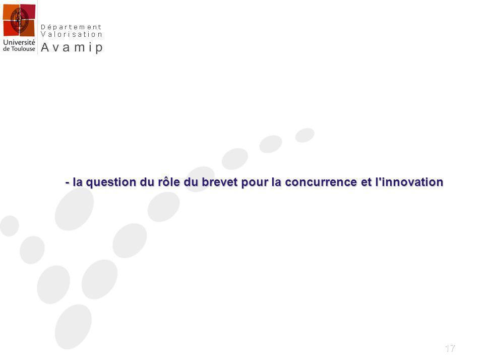 17 - la question du rôle du brevet pour la concurrence et l innovation