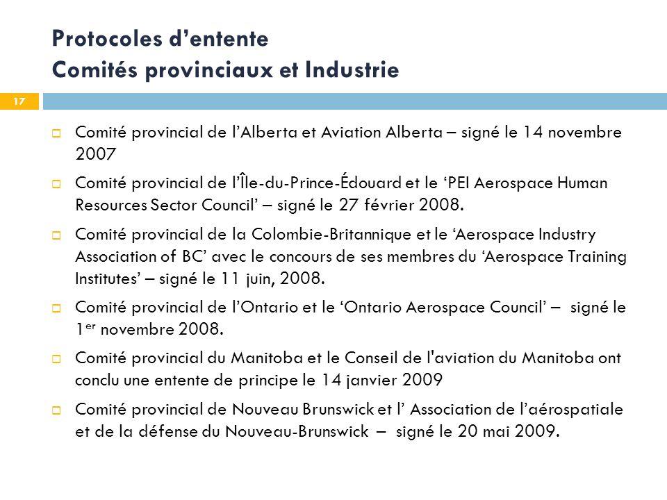 17 Protocoles dentente Comités provinciaux et Industrie Comité provincial de lAlberta et Aviation Alberta – signé le 14 novembre 2007 Comité provincia