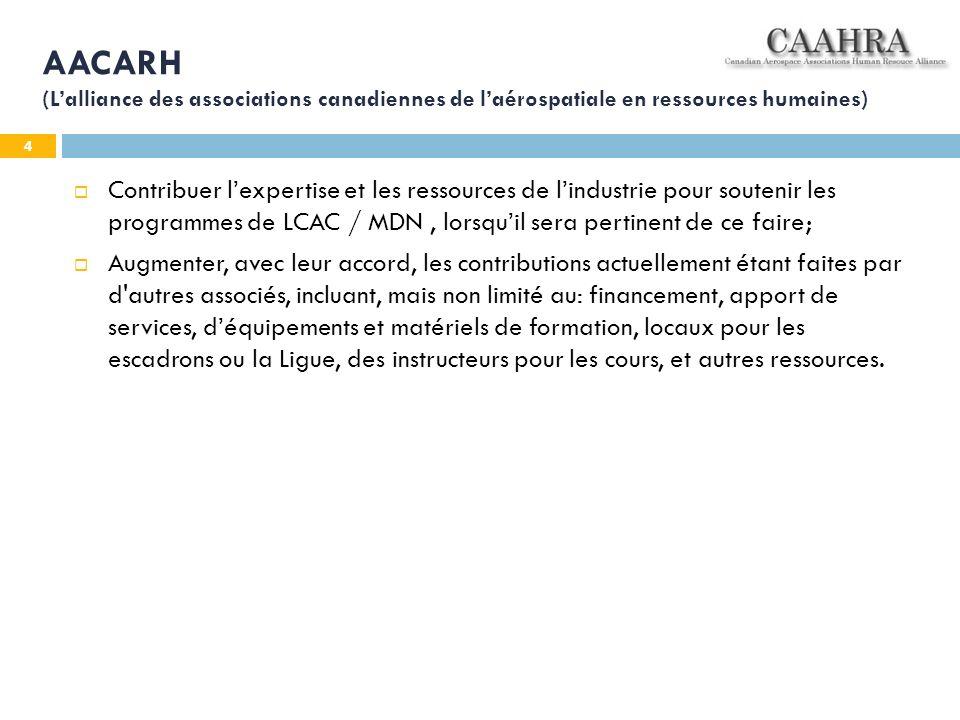 4 AACARH (Lalliance des associations canadiennes de laérospatiale en ressources humaines) Contribuer lexpertise et les ressources de lindustrie pour s
